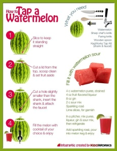 mmm watermelon